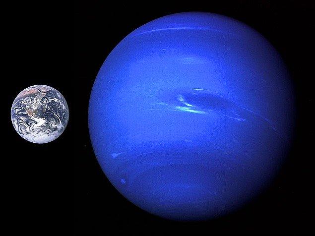 9. Gezegen Ne kadar Büyük?