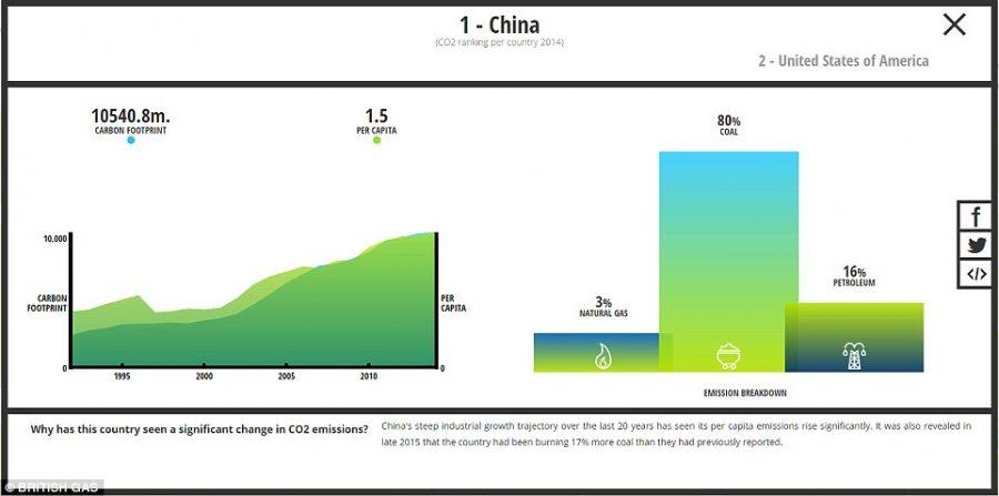 Çin'în Değerleri